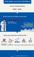 Les Français à la Rencontre de leurs armées